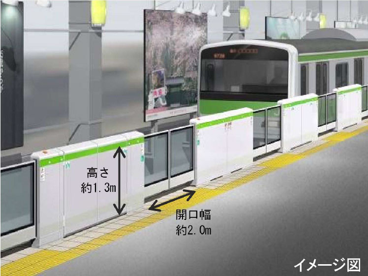田端駅ホームドアイメージ図